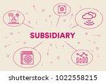 conceptual business... | Shutterstock . vector #1022558215