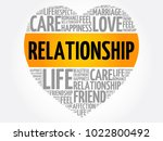 relationship word cloud collage ... | Shutterstock .eps vector #1022800492