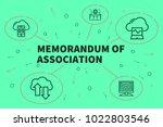 conceptual business...   Shutterstock . vector #1022803546