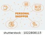 conceptual business... | Shutterstock . vector #1022808115
