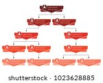 colorful business structure... | Shutterstock .eps vector #1023628885