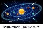 solar system concept vector... | Shutterstock .eps vector #1023646075
