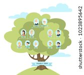family genealogic tree. parents ... | Shutterstock . vector #1023895642