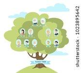family genealogic tree. parents ... | Shutterstock . vector #1023895642