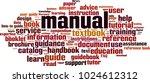 manual word cloud concept.... | Shutterstock .eps vector #1024612312