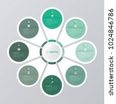 circle infographic template... | Shutterstock .eps vector #1024846786