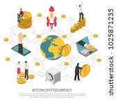 ico initial coin offering... | Shutterstock .eps vector #1025871235