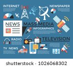 digital mass media objects... | Shutterstock .eps vector #1026068302