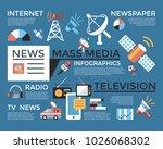 digital mass media objects...   Shutterstock .eps vector #1026068302
