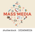 digital mass media objects... | Shutterstock .eps vector #1026068326