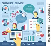 digital call center and... | Shutterstock .eps vector #1026068332