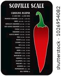 scoville hot pepper heat unit...   Shutterstock .eps vector #1026954082