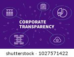 business illustration showing... | Shutterstock . vector #1027571422