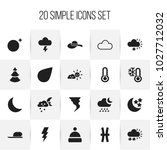 set of 20 editable climate...