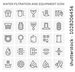 water filtration and equipment...
