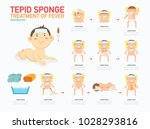 tepid sponge.treatment of fever ... | Shutterstock .eps vector #1028293816