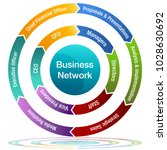 an image of a business network... | Shutterstock .eps vector #1028630692