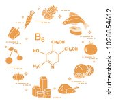 foods rich in vitamin b6.... | Shutterstock .eps vector #1028854612