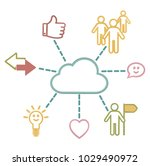 technology cyber cloud network... | Shutterstock .eps vector #1029490972