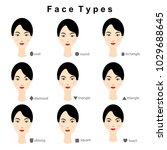 female face shapes on white... | Shutterstock .eps vector #1029688645