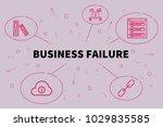 business illustration showing... | Shutterstock . vector #1029835585
