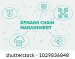 business illustration showing... | Shutterstock . vector #1029836848