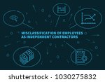 business illustration showing... | Shutterstock . vector #1030275832