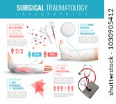 surgical traumatology... | Shutterstock .eps vector #1030905412