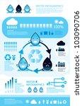 infographic vector water... | Shutterstock .eps vector #103090706