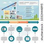 smart home concept infographic... | Shutterstock .eps vector #1032444895