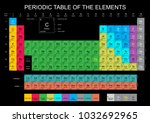 periodic table of the elements...   Shutterstock .eps vector #1032692965