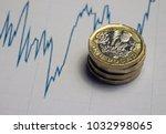 British Pound Coins Against...