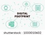 conceptual business... | Shutterstock . vector #1033010602