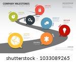 vector infographic company... | Shutterstock .eps vector #1033089265