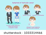 people with testicular cancer... | Shutterstock .eps vector #1033314466