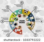 flat design illustration... | Shutterstock .eps vector #1033792222