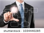 business process concept | Shutterstock . vector #1034440285