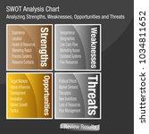 an image of a swot strengths... | Shutterstock .eps vector #1034811652