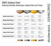 an image of a swot strengths... | Shutterstock .eps vector #1034813902