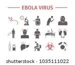 ebola virus disease... | Shutterstock . vector #1035111022