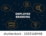 conceptual business... | Shutterstock . vector #1035168448