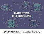 conceptual business... | Shutterstock . vector #1035168472