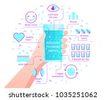 concept of the benefits of... | Shutterstock .eps vector #1035251062