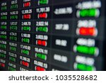 close up stock or forex chart... | Shutterstock . vector #1035528682