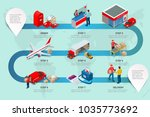 isometric infographics concept... | Shutterstock .eps vector #1035773692