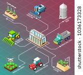 agricultural robots isometric... | Shutterstock .eps vector #1036173328