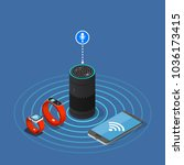 internet of things isometric... | Shutterstock .eps vector #1036173415