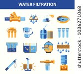 water filtration processes with ... | Shutterstock .eps vector #1036271068