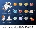 the solar system vector | Shutterstock . vector #1036586632