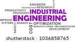 a word cloud of industrial...   Shutterstock .eps vector #1036858765